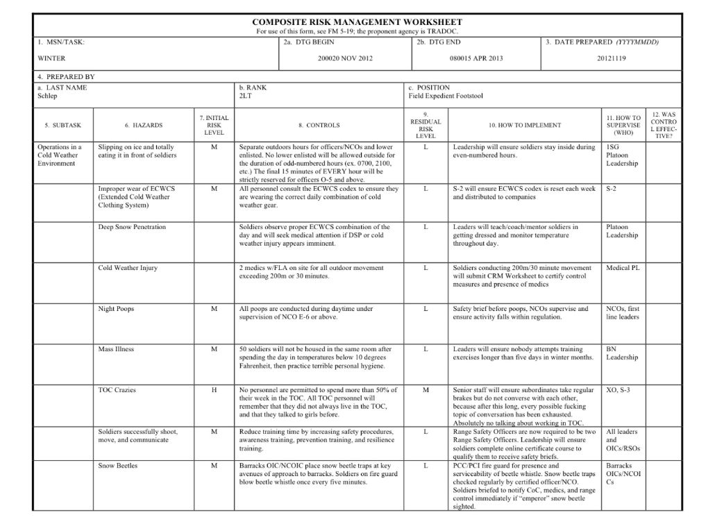 {DD Form 2977 Deliberate Risk Assessment Worksheet replaced DA Form – Composite Risk Management Worksheet Example