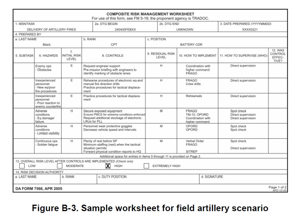 Dd Form 2977 Deliberate Risk Assessment Worksheet Replaced Da Form