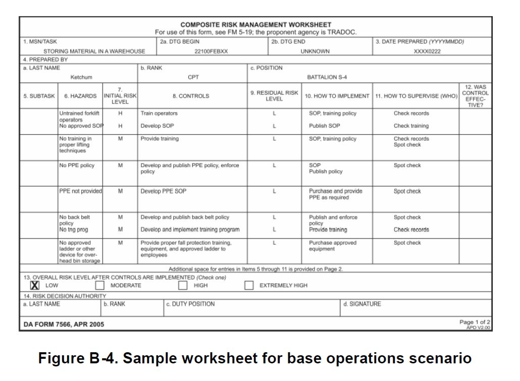 Army Risk Assessment Form  BesikEightyCo