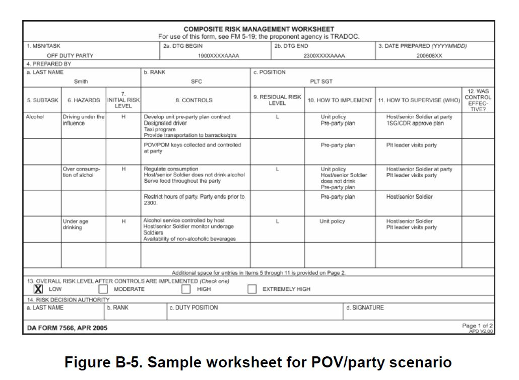 Nice Dd Form 2977 Deliberate Risk Assessment Worksheet Replaced Da Form