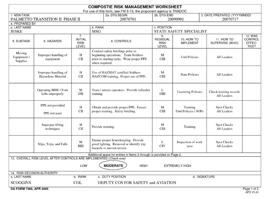 Composite Risk Management Worksheet – Crm Worksheet