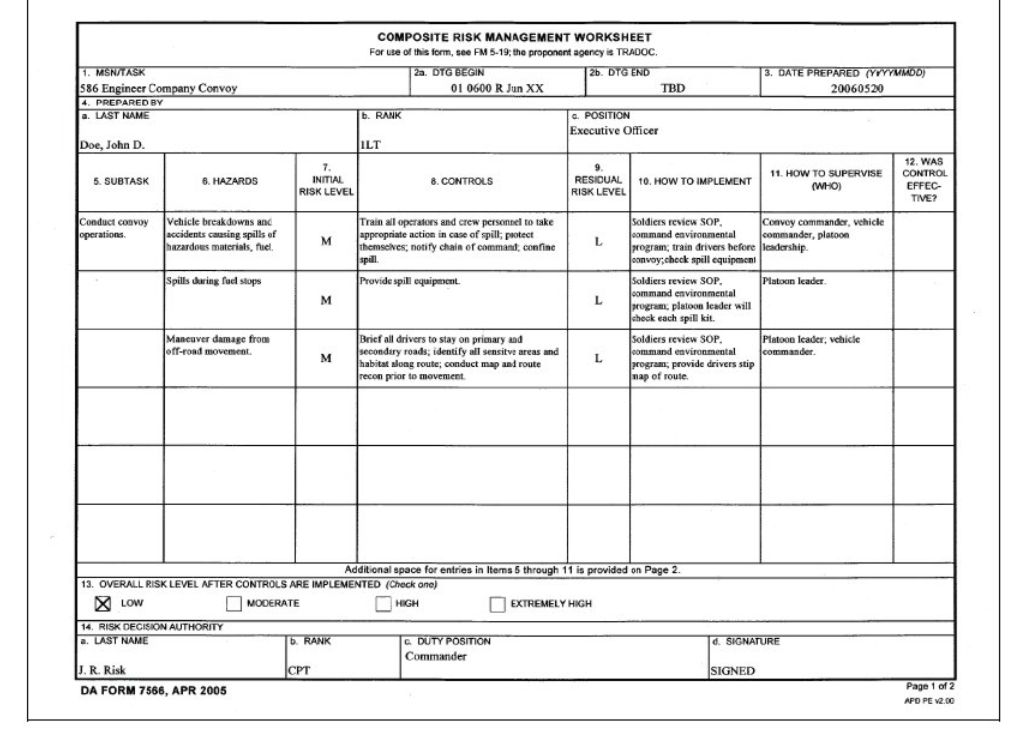 DD Form 2977 Deliberate Risk Assessment Worksheet replaced DA Form – Composite Risk Management Worksheet Example