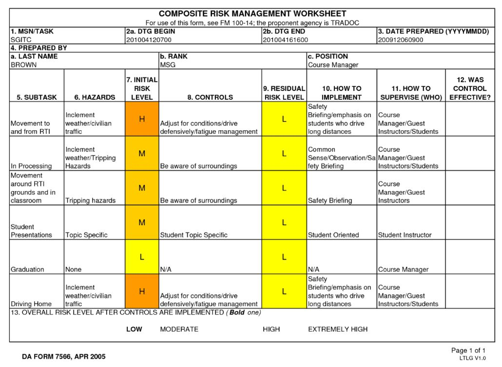DD Form 2977 Deliberate Risk Assessment Worksheet replaced DA Form – I Prt Worksheet