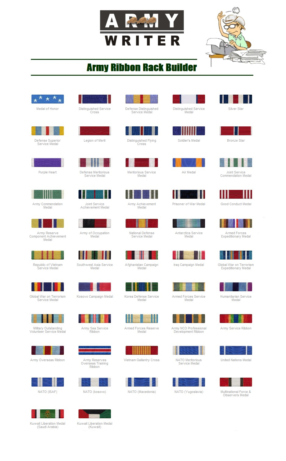 Us navy medals and ribbons chart for Army awards and decoration