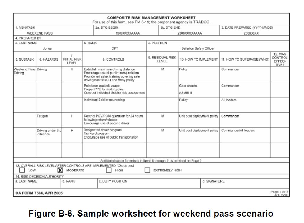 DA-Form-7566-example6 Army Dd Form Examples on overall supervision plan, range army, deliberate risk assessment,
